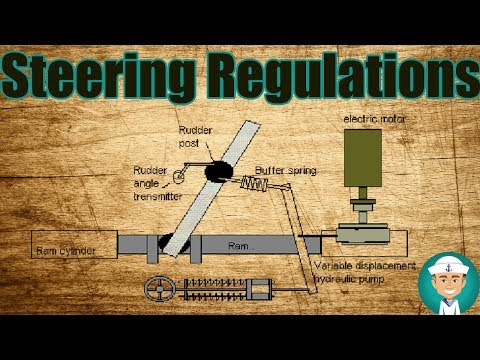 Steering Gear Safety, Rules and Regulations