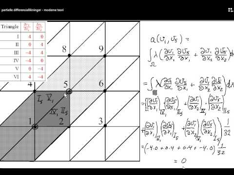 Finite element method Example 2 dim part 3 - YouTube