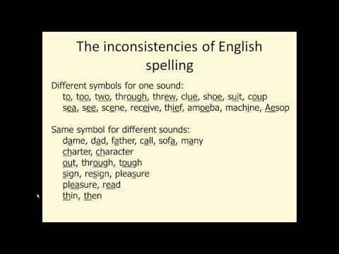 Lexicology: The International Phonetic Alphabet