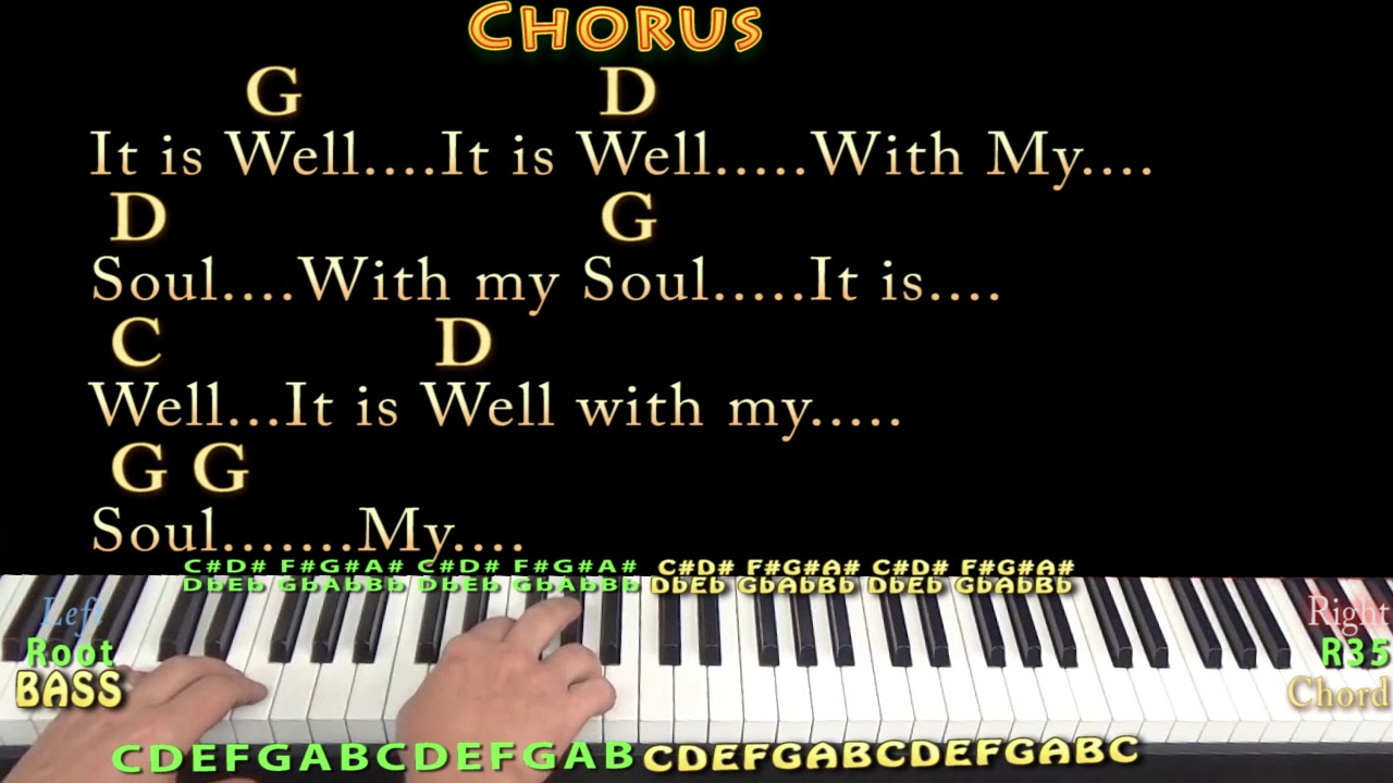 It Is Well With My Soul Hymn Piano Cover Lesson in G with Chords/Lyrics