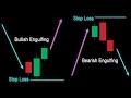 Forex Engulfing Candle Pattern Indicator