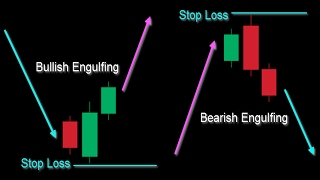 how to use forex trading bearish engulfing pattern easy tutorial