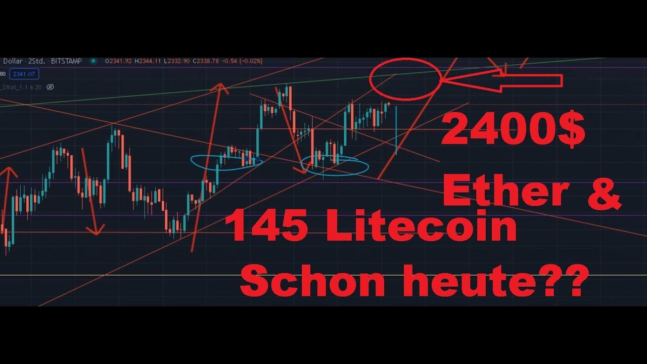 Litecoin Prognose 2021 – 2025: Lohnt sich ein langfristiges Investment