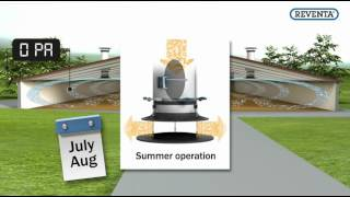 zlv vario fresh air distributor for consistent fresh air supply