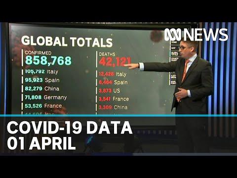 Tracking The Latest Coronavirus Data From Australia And Around The World   ABC News