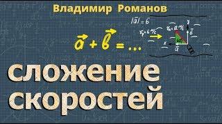 СЛОЖЕНИЕ СКОРОСТЕЙ кинематика 10 класс