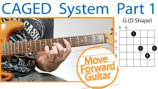 Guitar Lesson - CAGED System Part 1