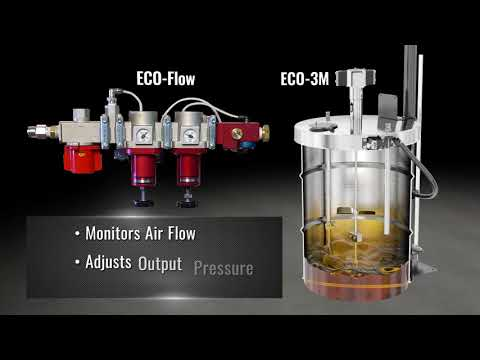 Autoquip Automation Eco High Efficiency Rotary Air Motor - Piston Air Engine