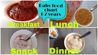 Food Chart| Complete Diet plan for 1 - 3 years Toddlers/Baby|Breakfast lunch snack and dinner|Part3