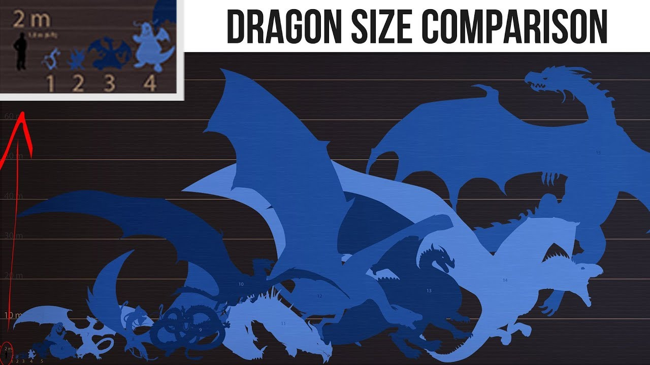Balerions Size Compared To Other Famous Dragons Youtube