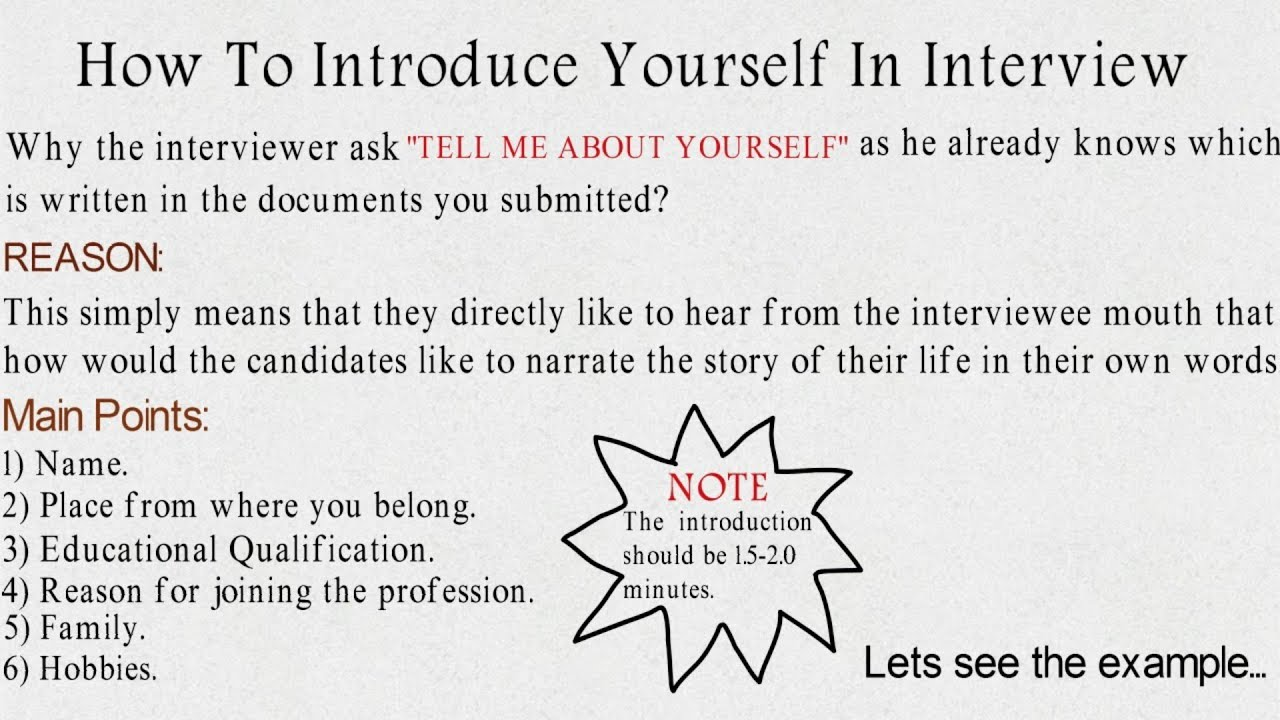 How To Introduce Yourself In Interview Issb Interview