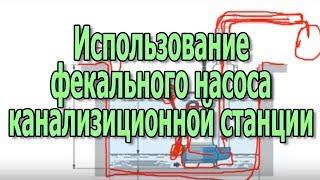 Канализационная насосная станция Фекальный насос для канализации Применение(В видео разберемся, что делать если выгребная яма находится выше уровня дома. Больше информации в бесплатно..., 2016-05-22T07:00:00.000Z)