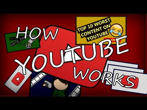 How YouTube Works (and why it doesn't)