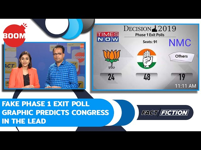 Fact Vs Fiction: Fake Phase 1 Exit Poll Graphic Predicts Congress In The Lead