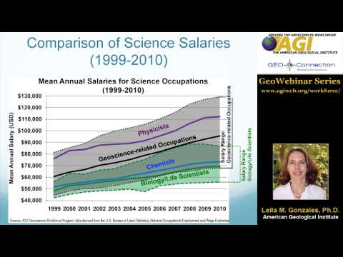 Salary Trends And Employment Projections For Geoscience Careers