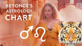Beyonce's Astrology Chart (Leo Rising Version) - CELEBRITY CHART SERIES!