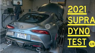 homepage tile video photo for 2021 Toyota Supra Dyno Test