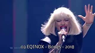 Bulgaria at the Eurovision Song Contest - My ranking 2000-2018 - I'ts time for Eurovision