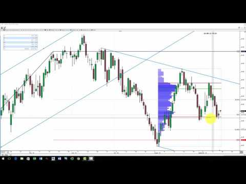 Daily Market Wrap Up - 15 Sep 2016 (Gold, Copper, Crude, S&P 500)