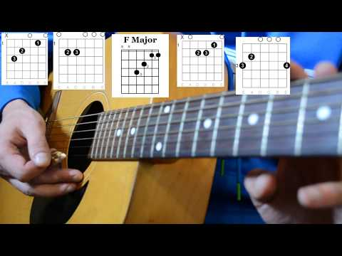 How to play 'Torn' - Boyce Avenue/Natalie Umbruglia- Easy Acoustic Guitar Tutorial/Lesson