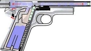 """Cuando es necesario engrasar una pistola de airsoft """"los síntomas"""""""