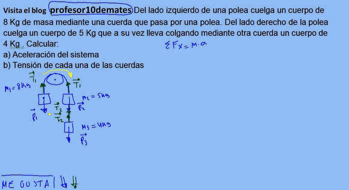 ejercicios de poleas resueltos 2 eso pdf