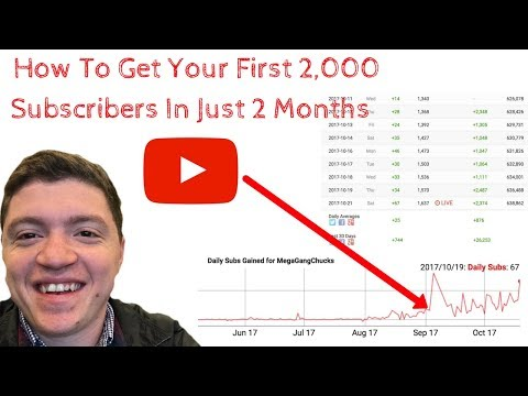How To Get Your First 2000 Subscribers On Youtube In Just 2 Months! 2018