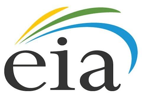 Petrolio: EIA Report