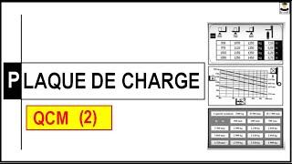 PLAQUE DE CHARGE CACES QCM (2)