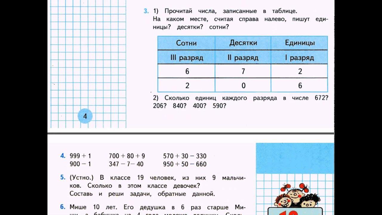 годовая контрольная по математике 4 класс планета знаний