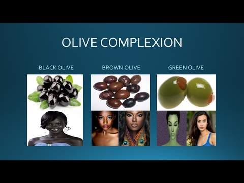 Biblical Parallels Part 2a - Hebrew and the Negro Skin Complexion