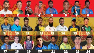 RCB Full Squad 2019 | RCB New Team 2019 | Banglore New Team 2019 | IPL 2019