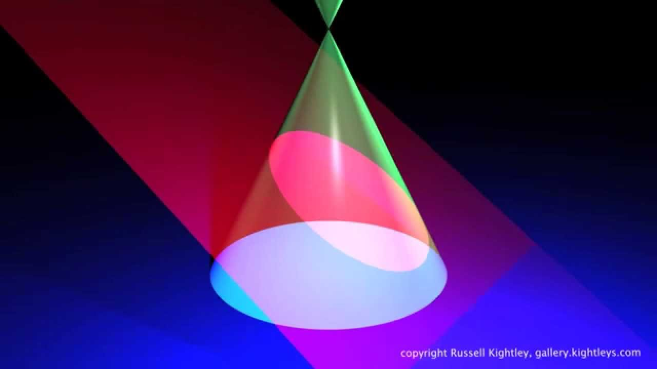 Conic sections 3D graph interactive - intmath.com