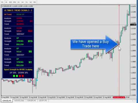 Forex Ultimate Trend Signals Indicator - YouTube