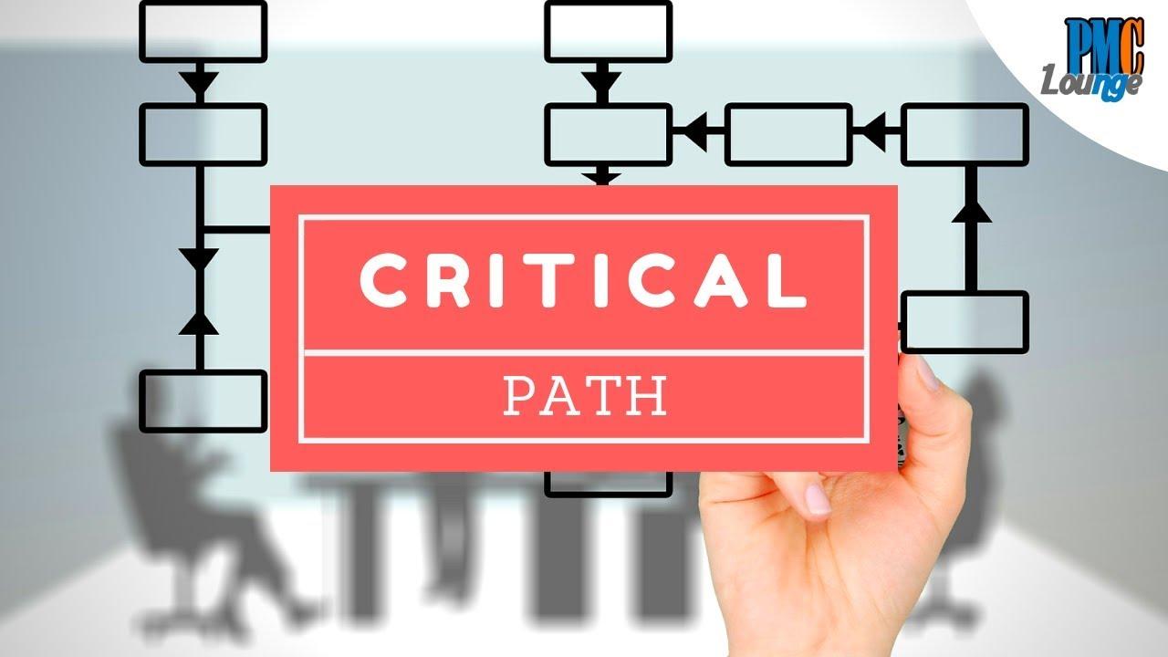 cpm critical path diagram [ 1280 x 720 Pixel ]
