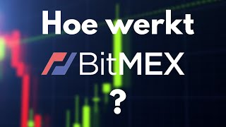 Bitmex Tutorial Nederlands (voor beginners) | Hoe short of long je Bitcoin?