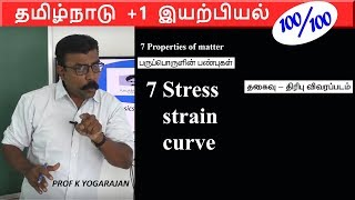 7 Stress strain curve | Physics | Properties of matter | Class 11 | Chapter 7 in Tamil