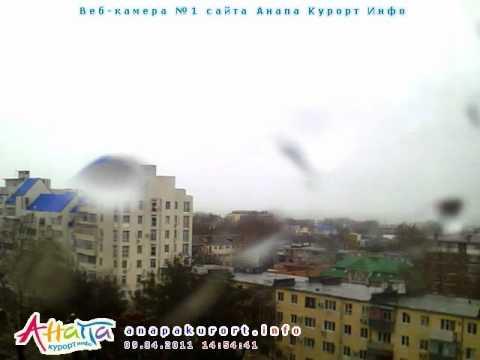 Погода в октябрьском районе на завтра