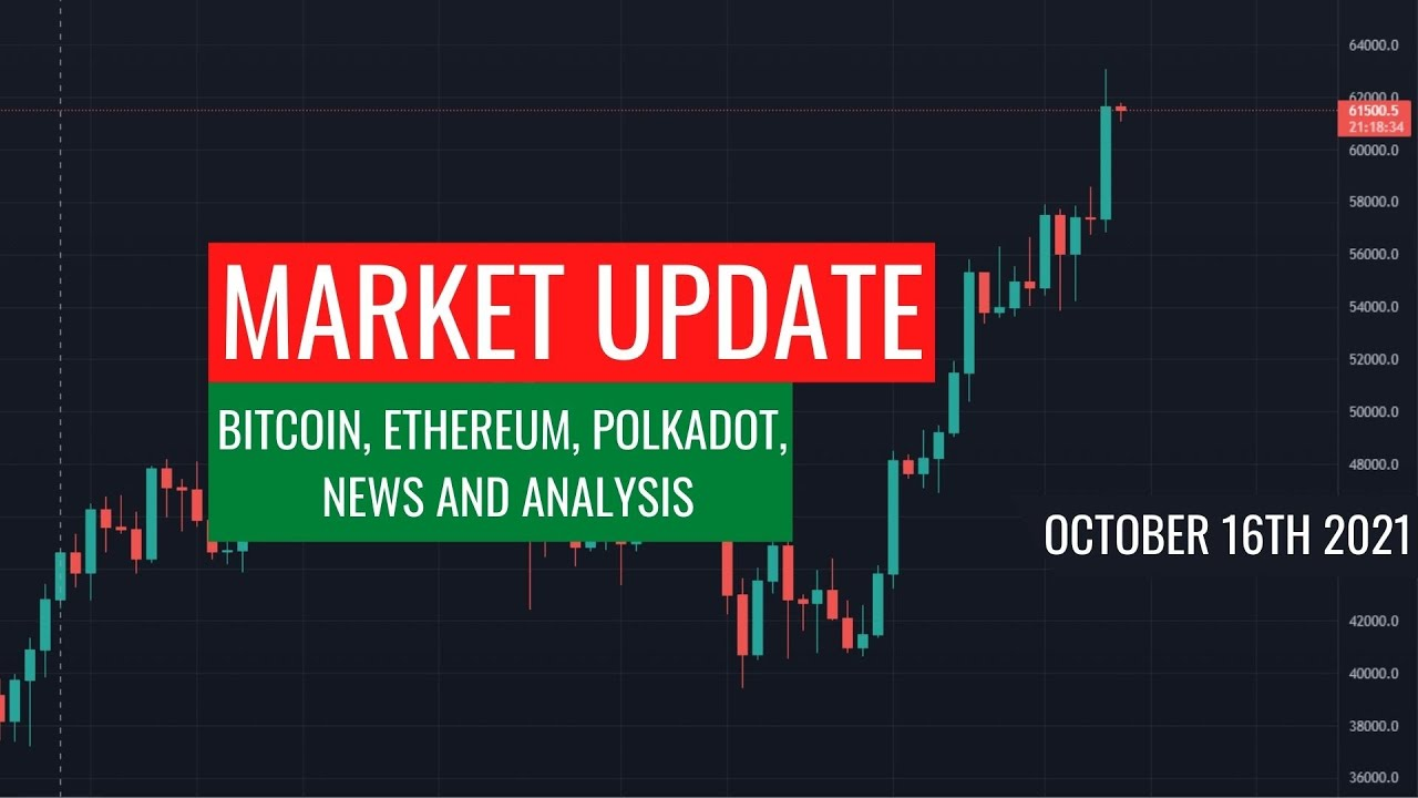 ProShares Readies Bitcoin ETF for Launch