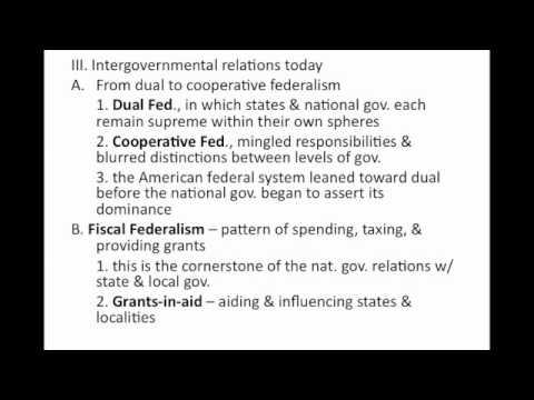 AP Ch 3 Federalism.m4v