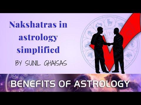Nakshatras Simplified - Part 1 [Eng Subtitles]