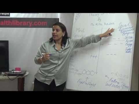 Theory Of Mind By Ms. Ritu Kabra HELP Talks Video