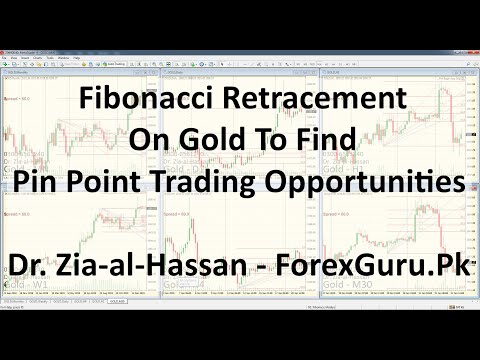 fibonacci-retracement-on-gold-to-find-pin-point-trading-opportunities