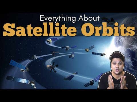 Different Types Of Satellite Orbit Explained In Hindi..