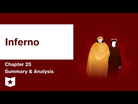 Dante's Inferno  | Canto 25 Summary & Analysis