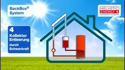Wie funktioniert das BackBox Entleerungssystem für Solaranlagen?