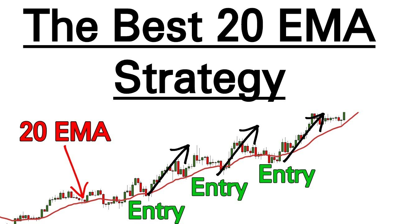 Forex 20 ema strategies for reading babson united investment advisors watertown ma zip code