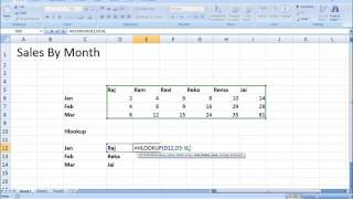 Hlookup in excel Tamil - How to use hlookup in Excel Tamil