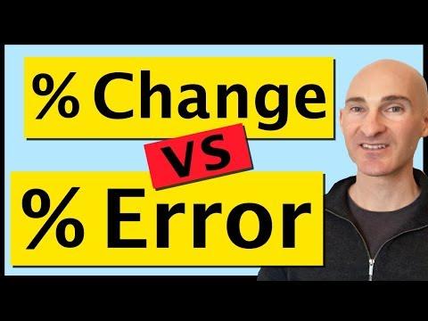 Percent Error Vs. Percent Change
