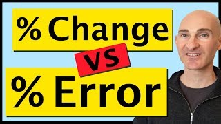 Percent Error Vs. Percent Change